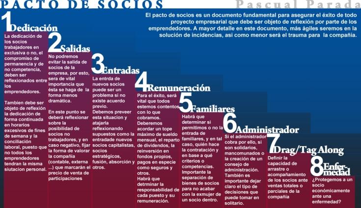 infografia_pacto_socios