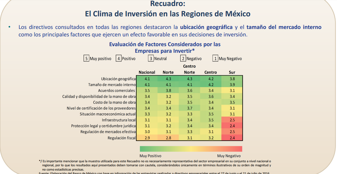 inversion-banxico