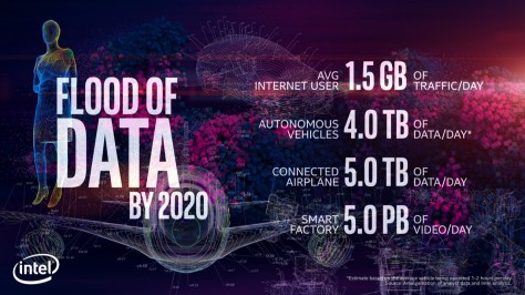 Datlas_Intel-Flood-of-Data