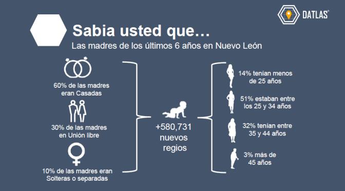 Analytics para la Salud en México – Un reporte con actas de nacimiento y estadísticas vitales