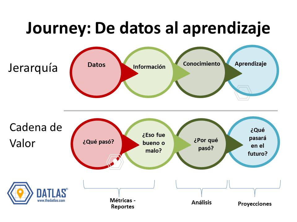 DatosAlAprendizaje