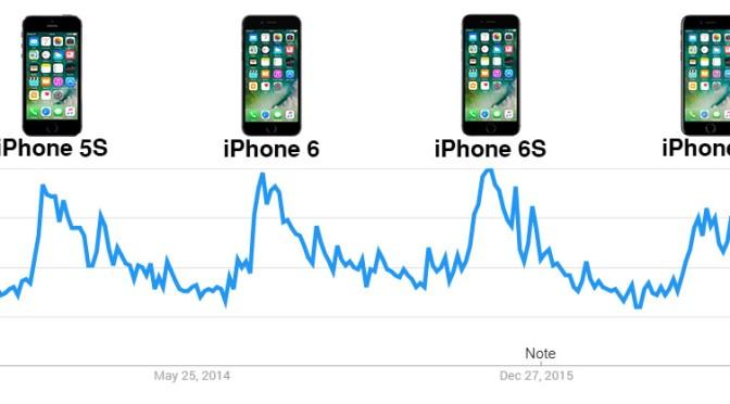 Apple vuelve más lentos los iPhones de versiones anteriores. ¿Mito o realidad?