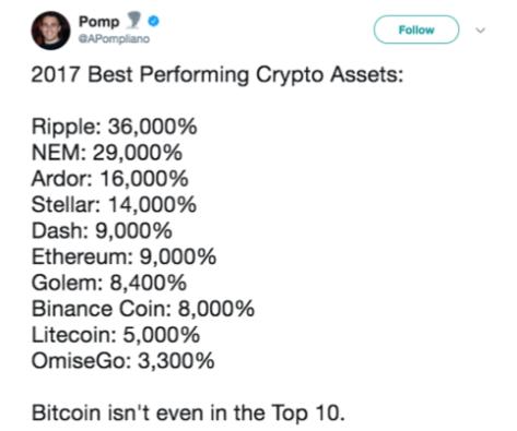 datlas_top10_cryptocurrencies
