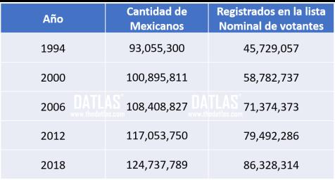 DATLAS_INE_Resultados elec_1