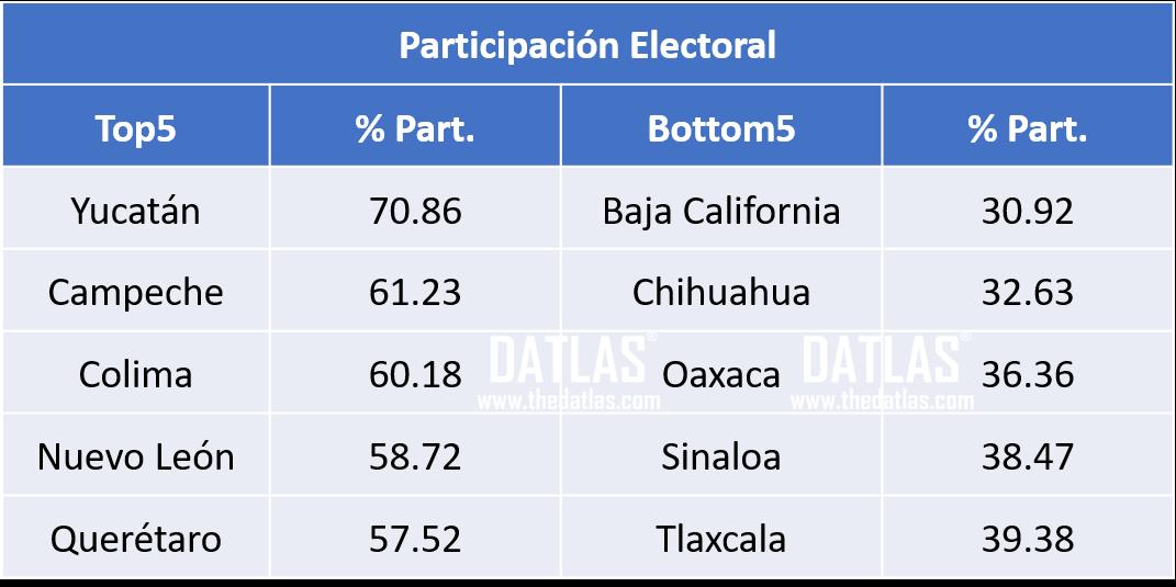 DATLAS_INE_Resultados elec_3