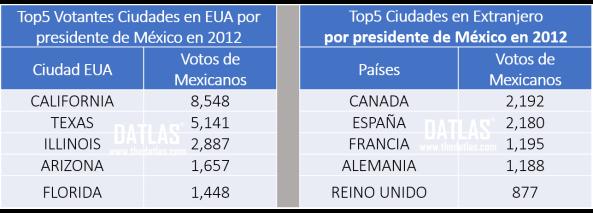 DATLAS_INE_Resultados elec_4.png