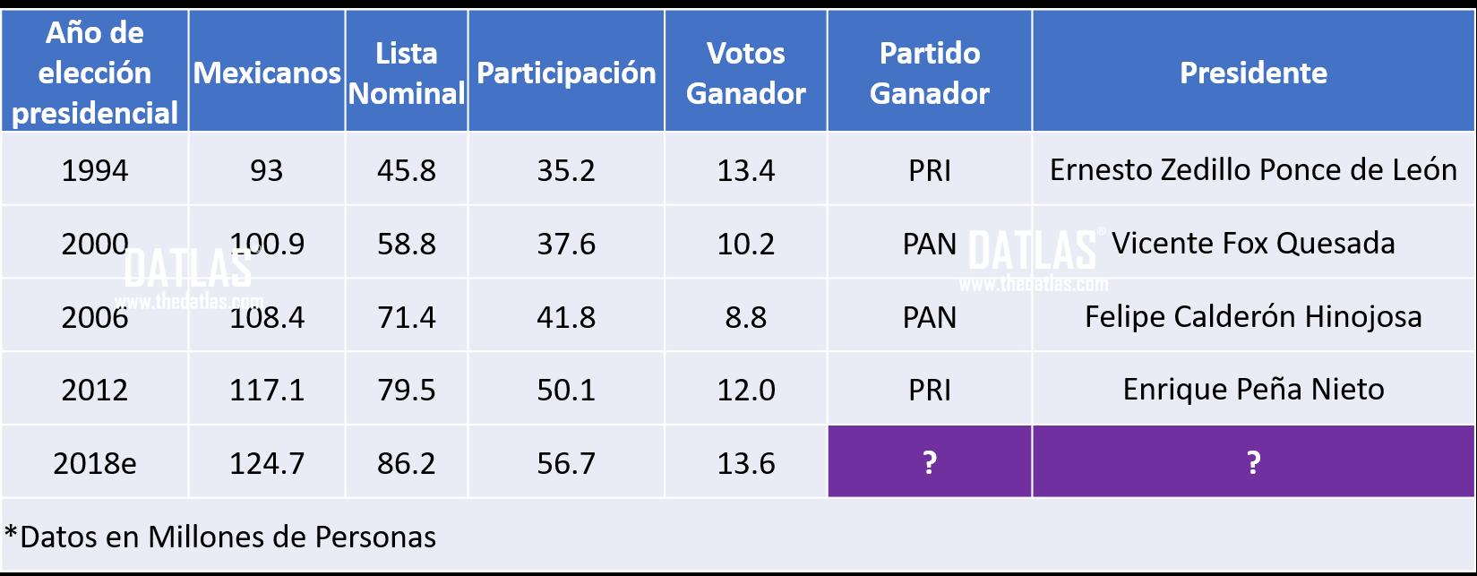 DATLAS_INE_Resultados elec_5