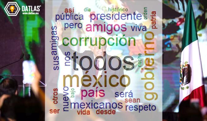 Análisis del discurso de AMLO – Datlas Research