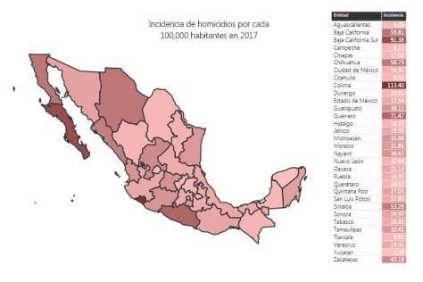 Homicidios5