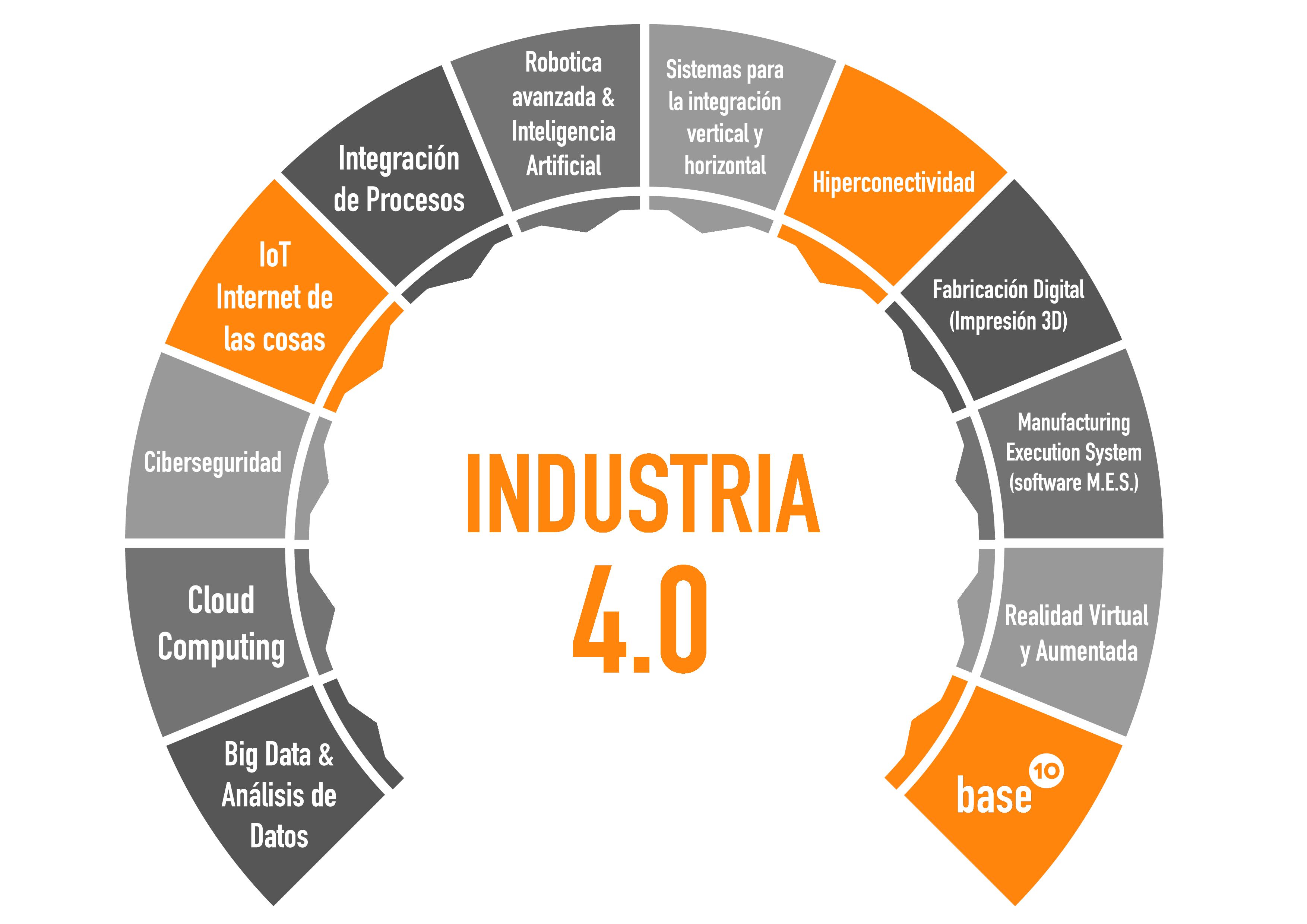 Datlas_Industria40