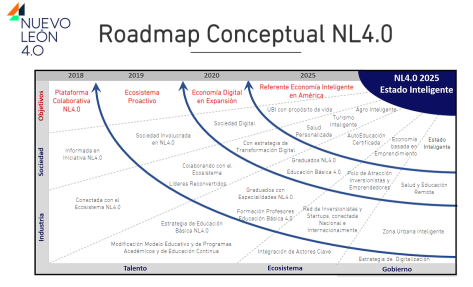 Datlas_Roadmap_NL_4_0.png