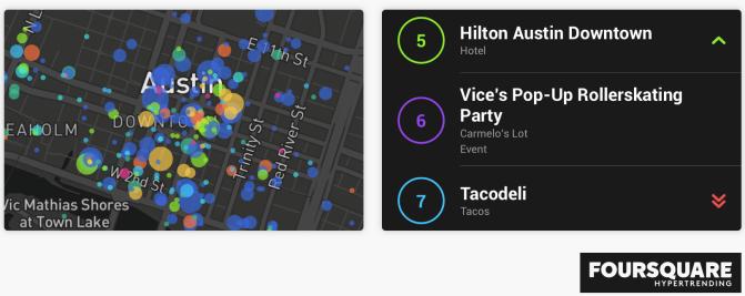 Hypertrending – ¡datos de Foursquare en tiempo real!