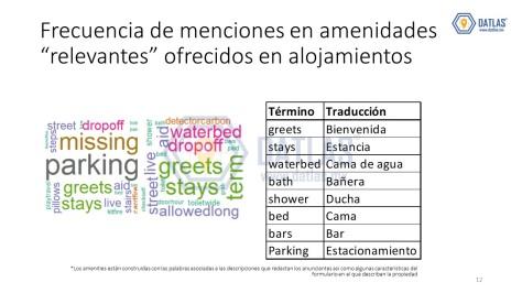 Datlas_Slide12_BlogAIRBNB