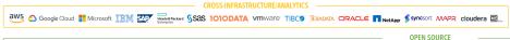 4_Infraestructura_Cruzada_Analytics_Panorama_Datlas
