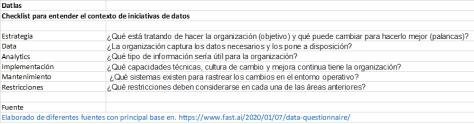 Datlas_checklist1