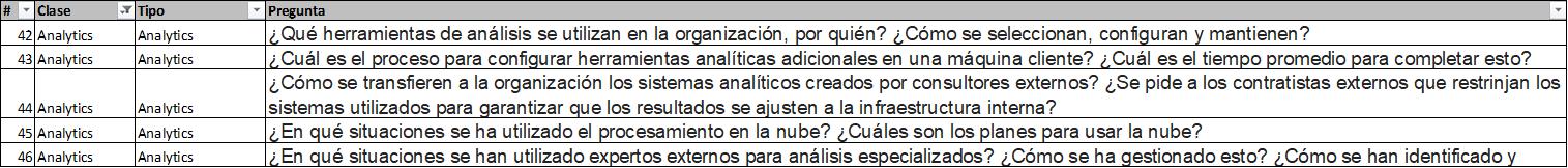 Datlas_checklist_analytics