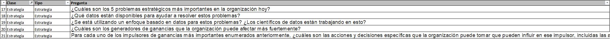 Datlas_checklist_Estrategia