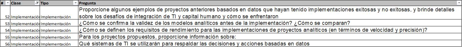 Datlas_checklist_implementación