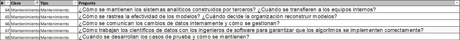 Datlas_checklist_mantenimiento