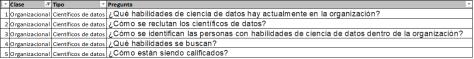 Datlas_checklist_organizacional
