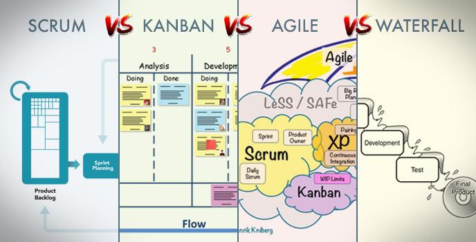 Datlas_scrum-kanban-agile-waterfall-comparatif-oeildecoach
