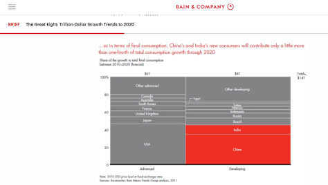 Datlas_trillion_Growth_Trends_2020
