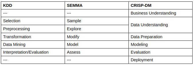 Datlas_comparando_metodos_DS_