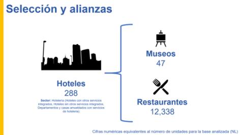 Datlas_blog_turismo_inegi_1