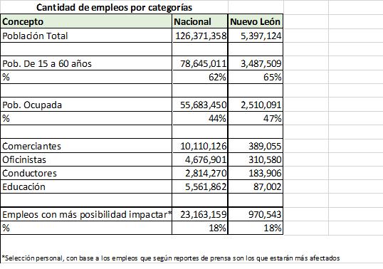 Datlas_empleoimpacto_nacional2