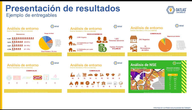 datlas_mapa_premium_cdmx_presentacion