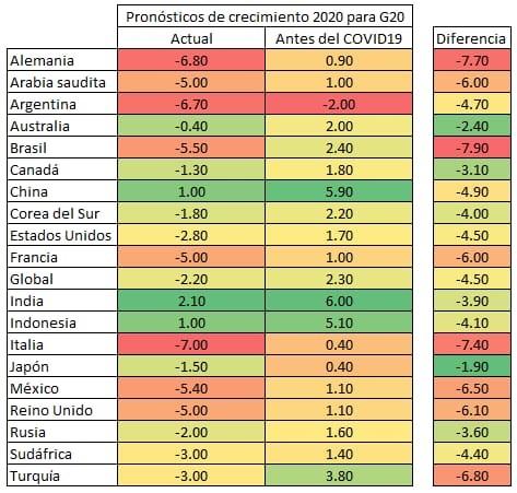 Datlas_situación_Economía