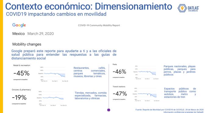 Google  libera datos de movilidad por COVID-19 – Datlas Research