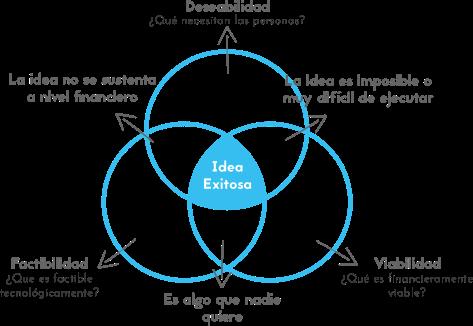 Datlas_DesignThinking_v2
