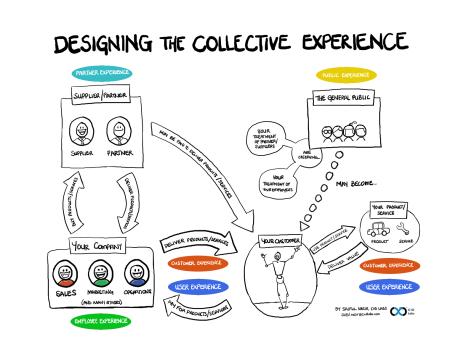 Datlas_DiseñoDeExperiencias