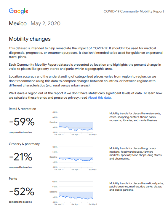 Datlas_Google_MobilityChanges