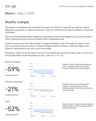 Datlas_Google_MobilityChanges