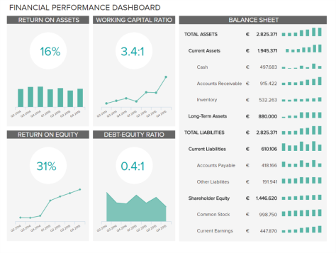 datlas_mx_blog_post_covid_dashboard_financiero_cartera