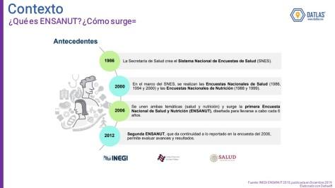 Datlas_Ensanut_Salud_Inegi (3)