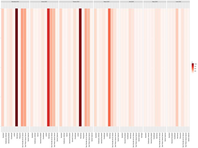 Heatmap de actividad por municipio y mes. No se estandarizo para numero de check-ins por habitante.