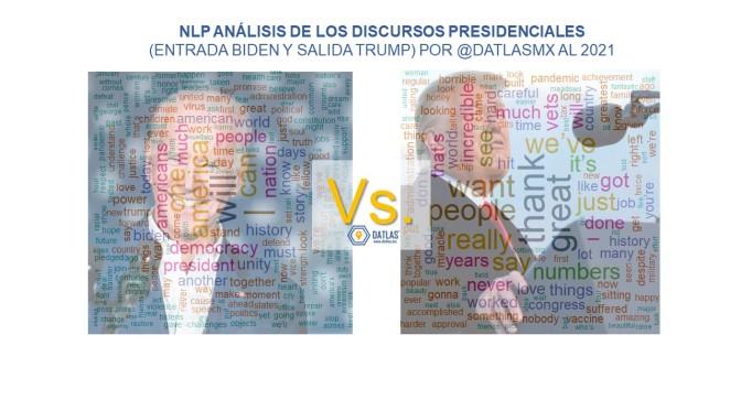 ANÁLISIS NLP  de discursos presidenciales en eua: biden vs trump – datlas investigación